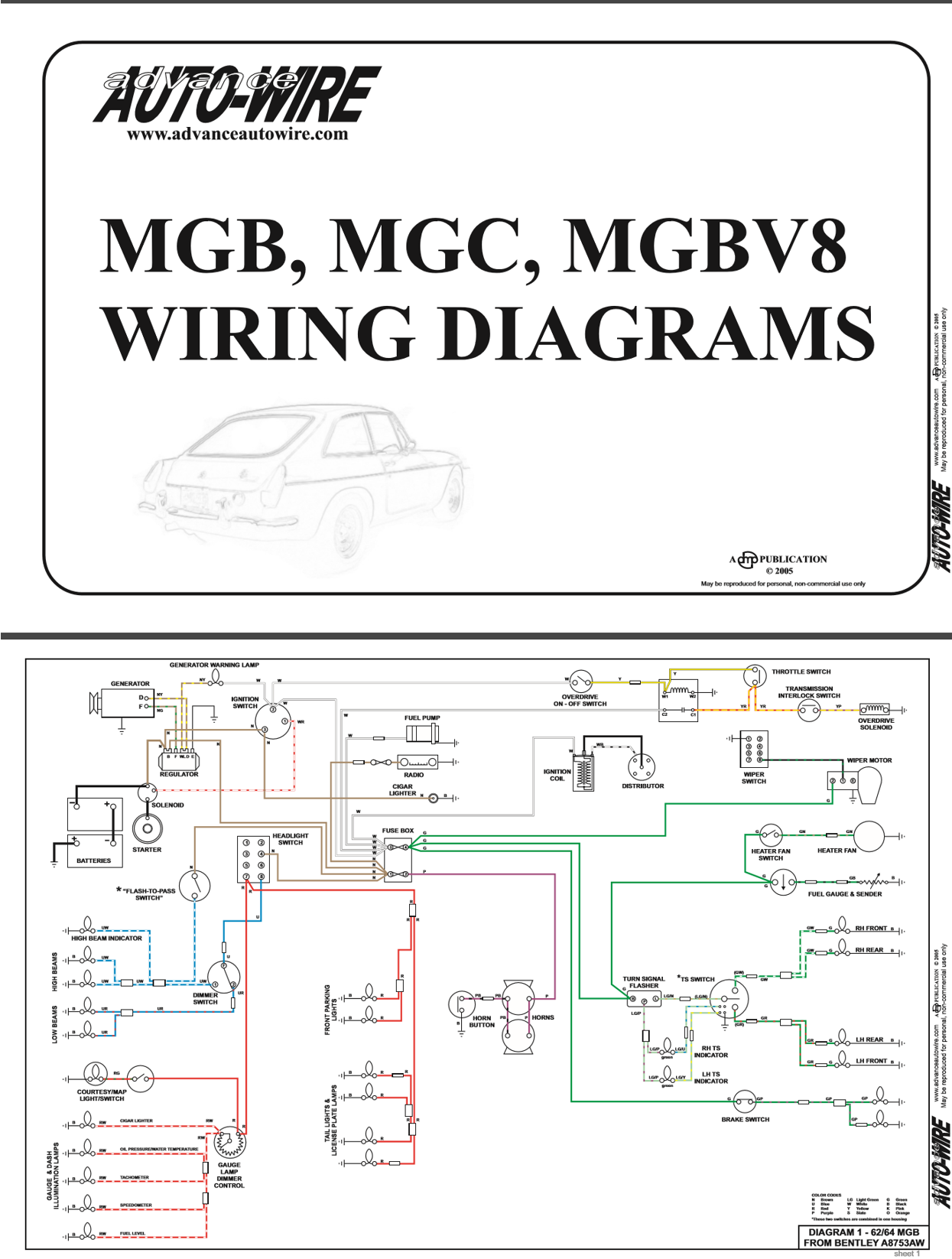 Mgb Wiring Diagrams  U2013 Mgb Tips Mods And Maintenance