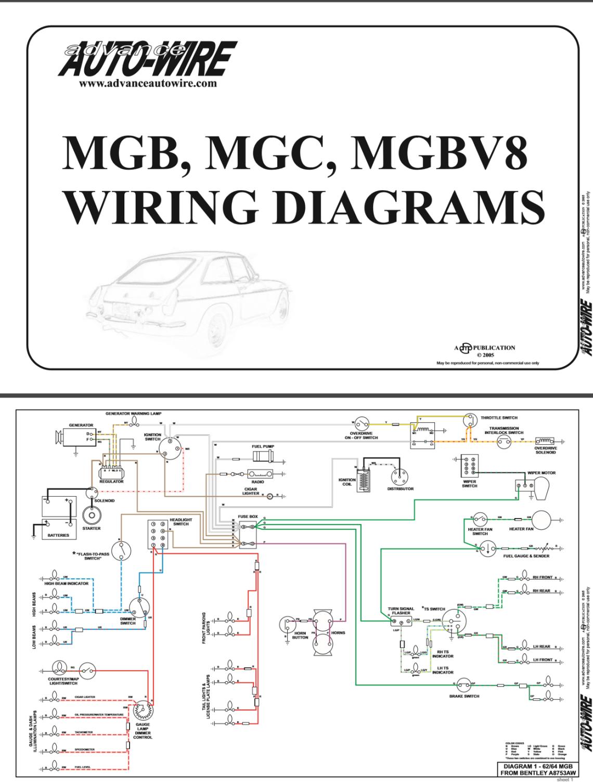 Mgb Wiring Diagrams  U2013 Mgb Tips Mods And Maintenance