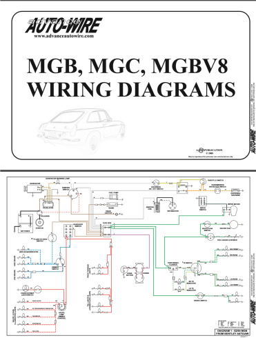 1980 mgb wiring diagram mar 2019     mgb tips mods and maintenance  mar 2019     mgb tips mods and maintenance