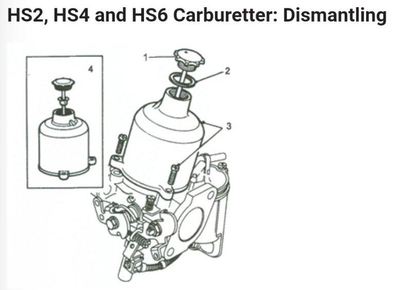 HS2 HS4 and HS6 Carburetter Dismantling